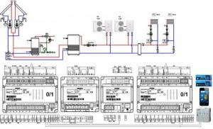 Azimut Kft. hőszivattyú kaszkád-2 napkollektor mező-puffer-HMV-1 keverőszelepes fűtés-hűtés-1 keverőszelepes fűtés